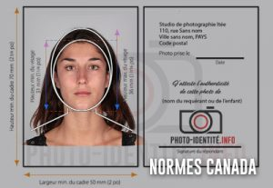 Photo pour Visa, Green Card
